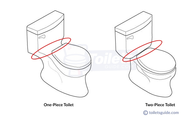 One-Piece vs. Two-Piece Toilets